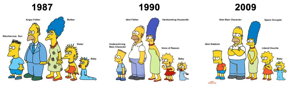 simpson-evolution