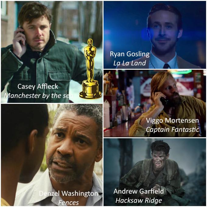 Millor Actor Oscars 2017