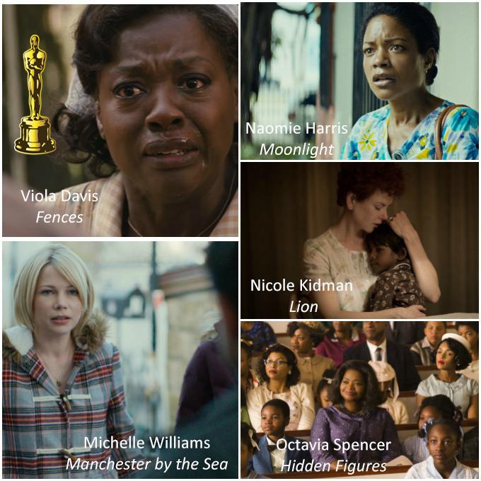 Millor Actriu de Repartiment Oscars 2017
