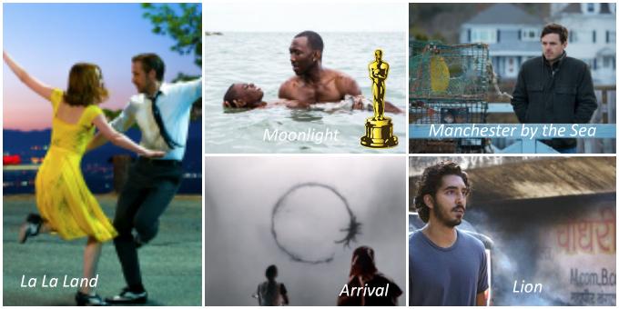 Millor Pel·lícula Oscars 2017