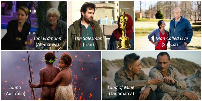 Millor Pel·licula de Parla No Anglesa Oscars 2017